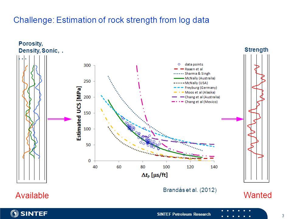 SINTEF Petroleum Research 3 Porosity, Density, Sonic,....