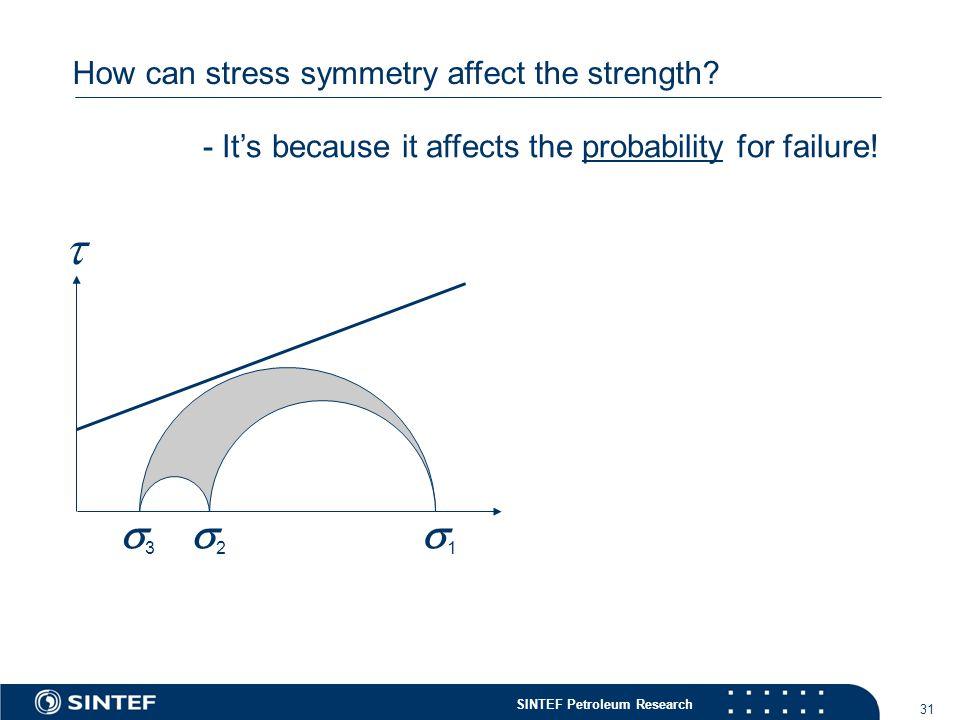 SINTEF Petroleum Research 31 How can stress symmetry affect the strength.