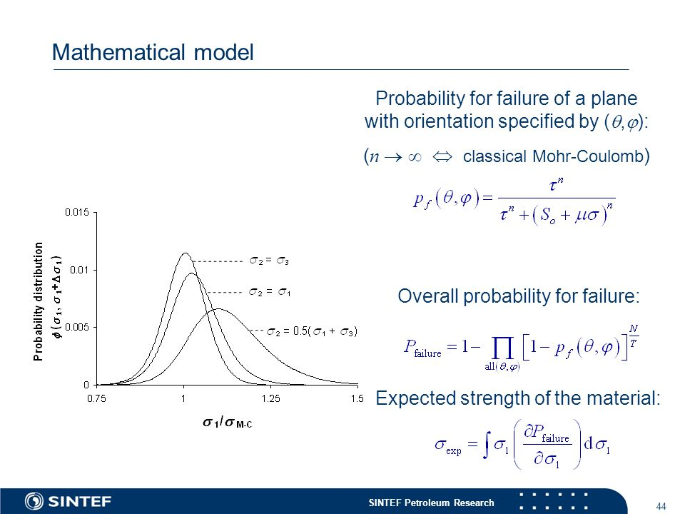 SINTEF Petroleum Research 44 Mathematical model Probability for failure of a plane with orientation specified by ( ,  ): ( n    classical Mohr-Coulomb ) Overall probability for failure: Expected strength of the material: