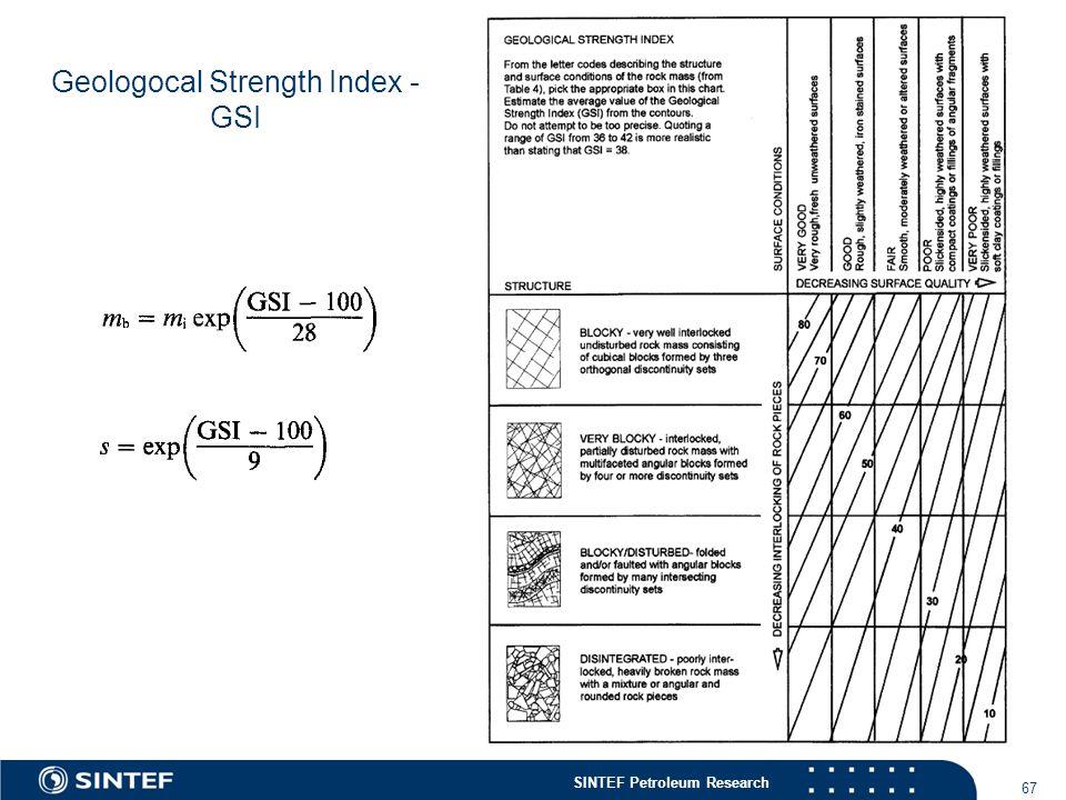 SINTEF Petroleum Research 67 Geologocal Strength Index - GSI