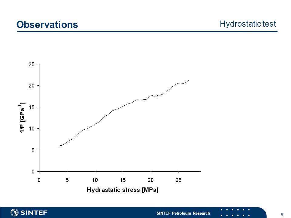 SINTEF Petroleum Research 9 Observations Hydrostatic test