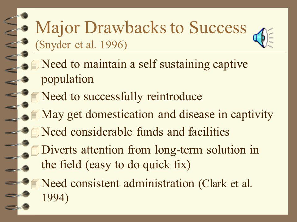 Major Drawbacks to Success (Snyder et al.