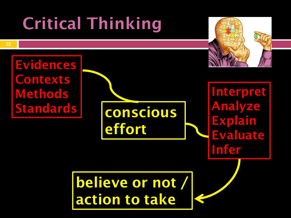 Critical Thinking conscious effort believe or not / action to take Interpret Analyze Explain Evaluate Infer Evidences Contexts Methods Standards 22