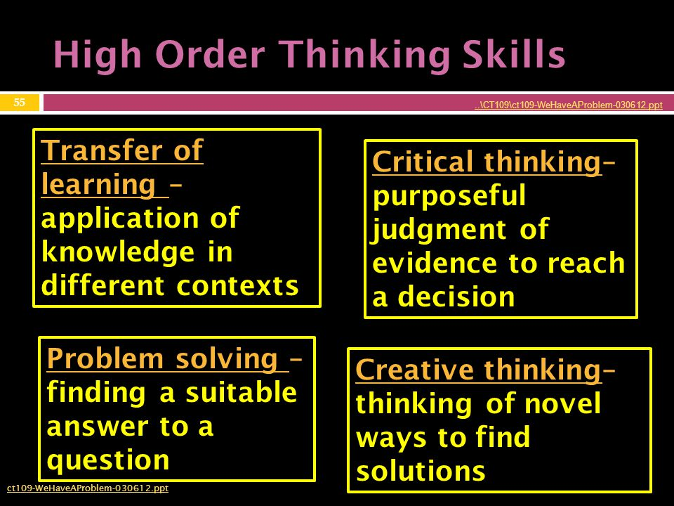 High Order Thinking Skills Transfer of learning – application of knowledge in different contexts Critical thinking– purposeful judgment of evidence to reach a decision Problem solving – finding a suitable answer to a question Creative thinking– thinking of novel ways to find solutions 55..\CT109\ct109-WeHaveAProblem-030612.ppt ct109-WeHaveAProblem-030612.ppt