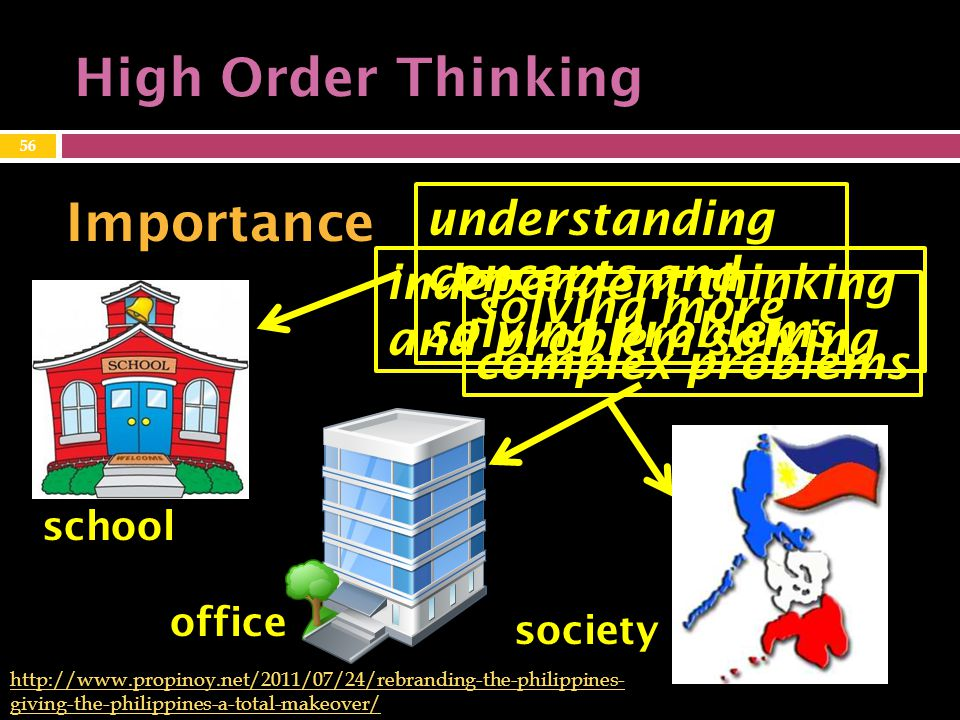 High Order Thinking Importance understanding concepts and solving problems independent thinking and problem solving solving more complex problems http://www.propinoy.net/2011/07/24/rebranding-the-philippines- giving-the-philippines-a-total-makeover/ office school society 56