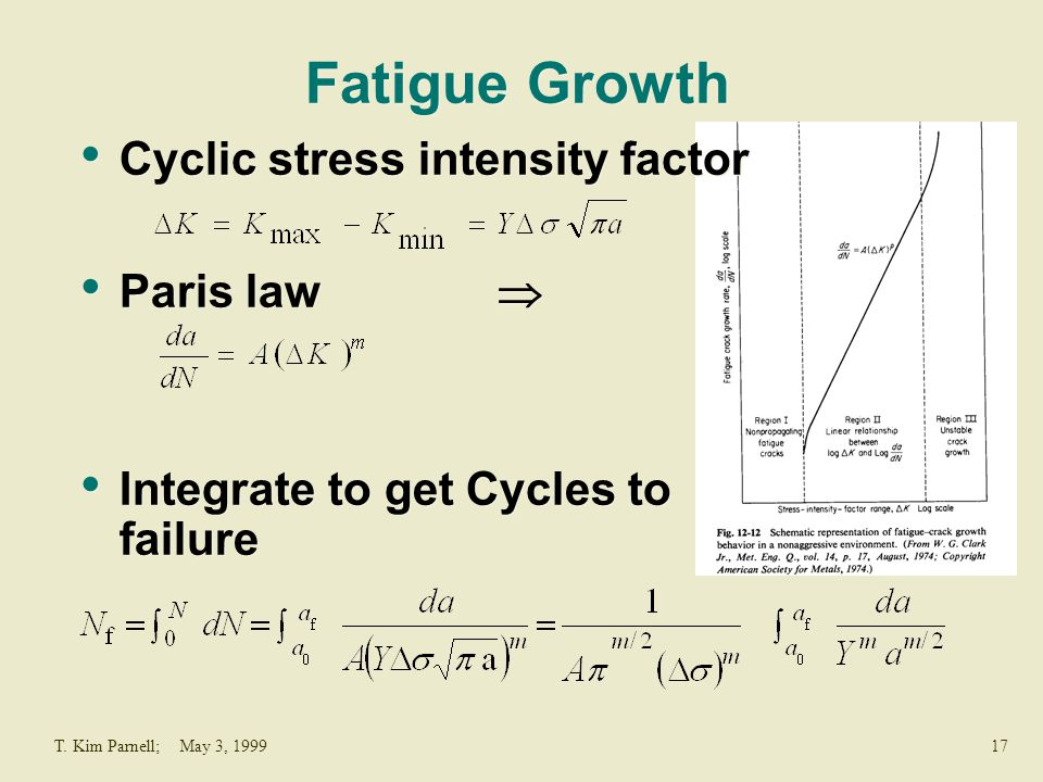 17T. Kim Parnell; May 3, 1999 Fatigue Growth Cyclic stress intensity factor Paris law  Integrate to get Cycles to failure Cyclic stress intensity fac