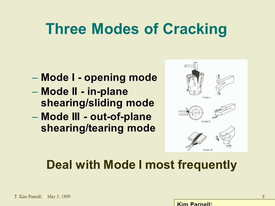 8T. Kim Parnell; May 3, 1999 Three Modes of Cracking –Mode I - opening mode –Mode II - in-plane shearing/sliding mode –Mode III - out-of-plane shearin