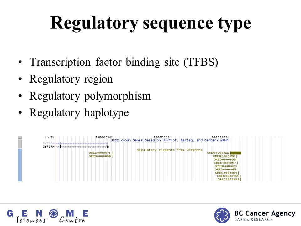 Regulatory sequence type Transcription factor binding site (TFBS) Regulatory region Regulatory polymorphism Regulatory haplotype