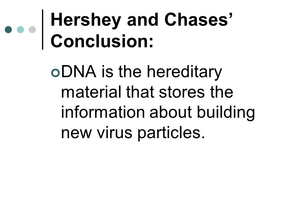 Hershey and Chases' Conclusion: DNA is the hereditary material that stores the information about building new virus particles.