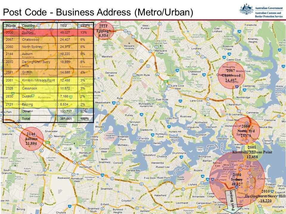 Post Code - Business Address (Regional) 2681 Griffith 14,688 2326 Cessnock* 11,572 2830 Dubbo* 7,166