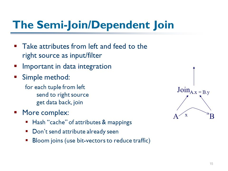 15 The Semi-Join/Dependent Join  Take attributes from left and feed to the right source as input/filter  Important in data integration  Simple method: for each tuple from left send to right source get data back, join  More complex:  Hash cache of attributes & mappings  Don't send attribute already seen  Bloom joins (use bit-vectors to reduce traffic) Join A.x = B.y AB x
