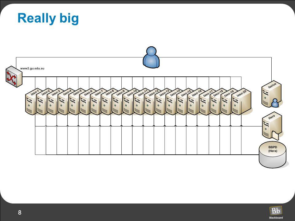 8 Really big