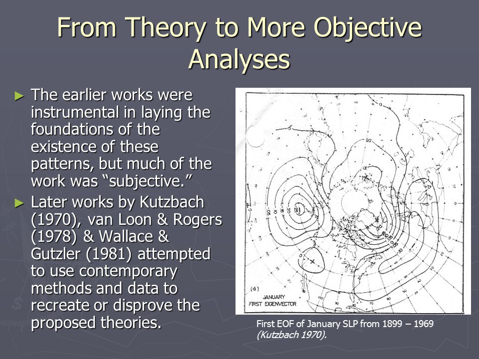 From Theory to More Objective Analyses ► The earlier works were instrumental in laying the foundations of the existence of these patterns, but much of the work was subjective. ► Later works by Kutzbach (1970), van Loon & Rogers (1978) & Wallace & Gutzler (1981) attempted to use contemporary methods and data to recreate or disprove the proposed theories.
