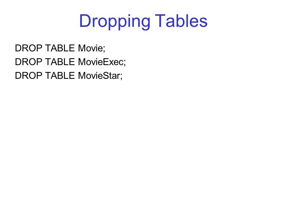 Dropping Tables DROP TABLE Movie; DROP TABLE MovieExec; DROP TABLE MovieStar;
