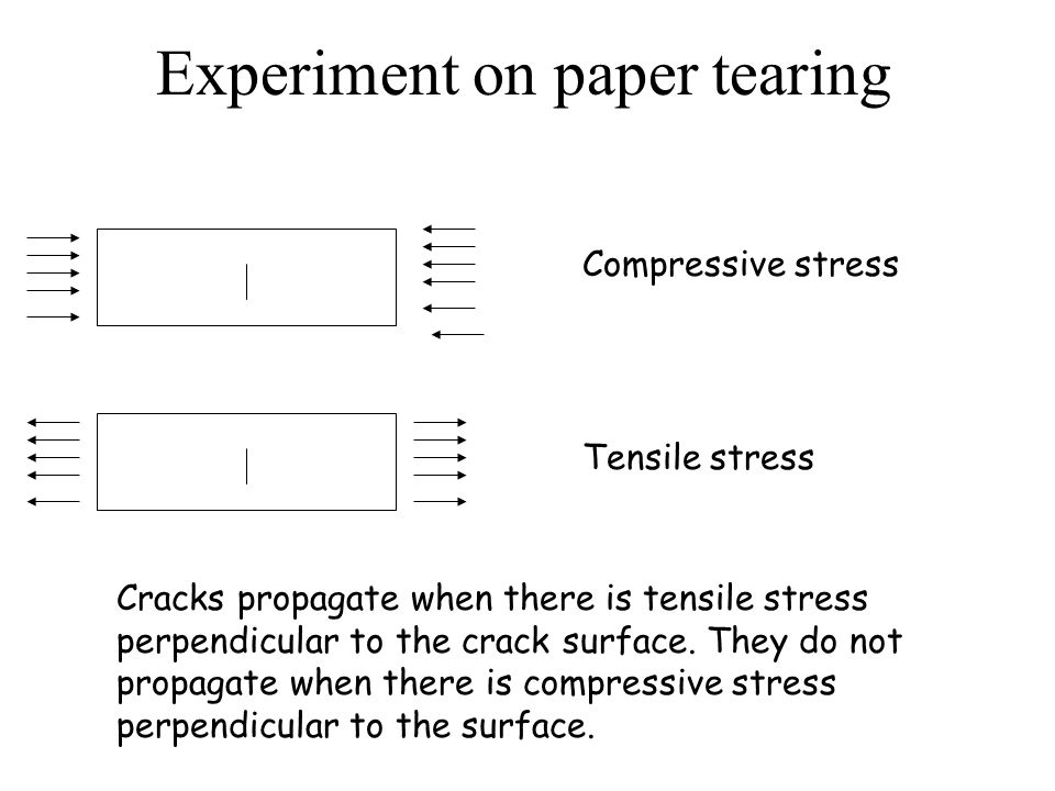 Experiment on paper tearing Compressive stress Tensile stress Cracks propagate when there is tensile stress perpendicular to the crack surface.