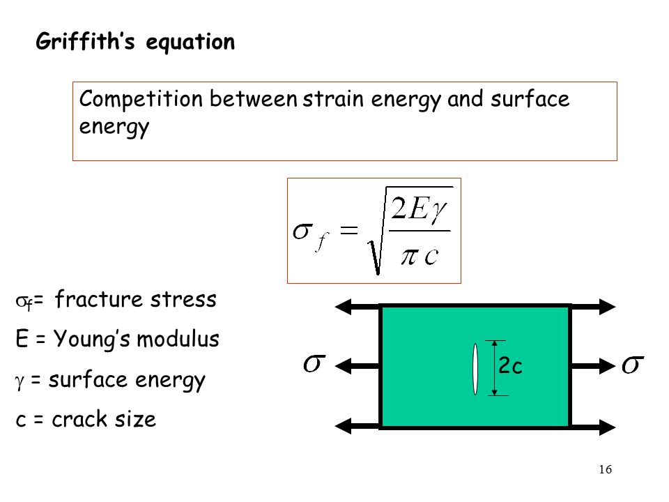 16  f = fracture stress E = Young's modulus  = surface energy c = crack size Griffith's equation 2c Competition between strain energy and surface energy
