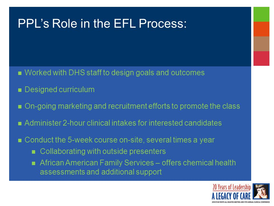 Worked with DHS staff to design goals and outcomes Designed curriculum On-going marketing and recruitment efforts to promote the class Administer 2-hour clinical intakes for interested candidates Conduct the 5-week course on-site, several times a year Collaborating with outside presenters African American Family Services – offers chemical health assessments and additional support PPL's Role in the EFL Process: