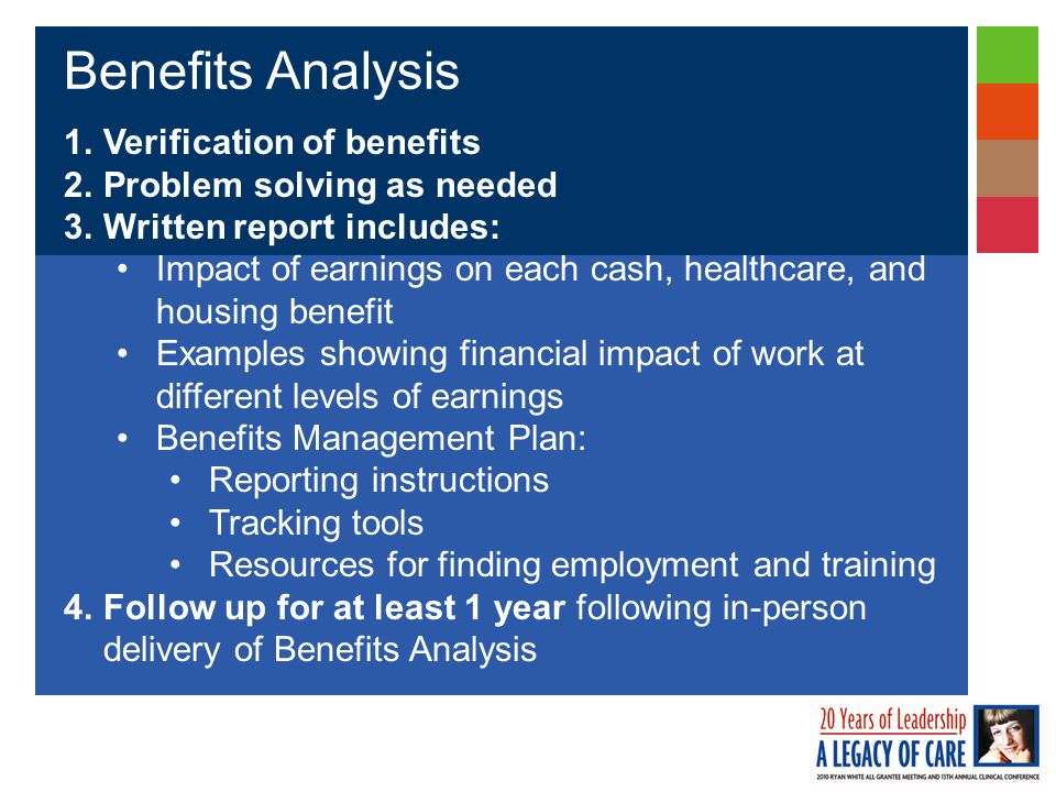 Benefits Analysis 1.Verification of benefits 2.Problem solving as needed 3.Written report includes: Impact of earnings on each cash, healthcare, and housing benefit Examples showing financial impact of work at different levels of earnings Benefits Management Plan: Reporting instructions Tracking tools Resources for finding employment and training 4.Follow up for at least 1 year following in-person delivery of Benefits Analysis