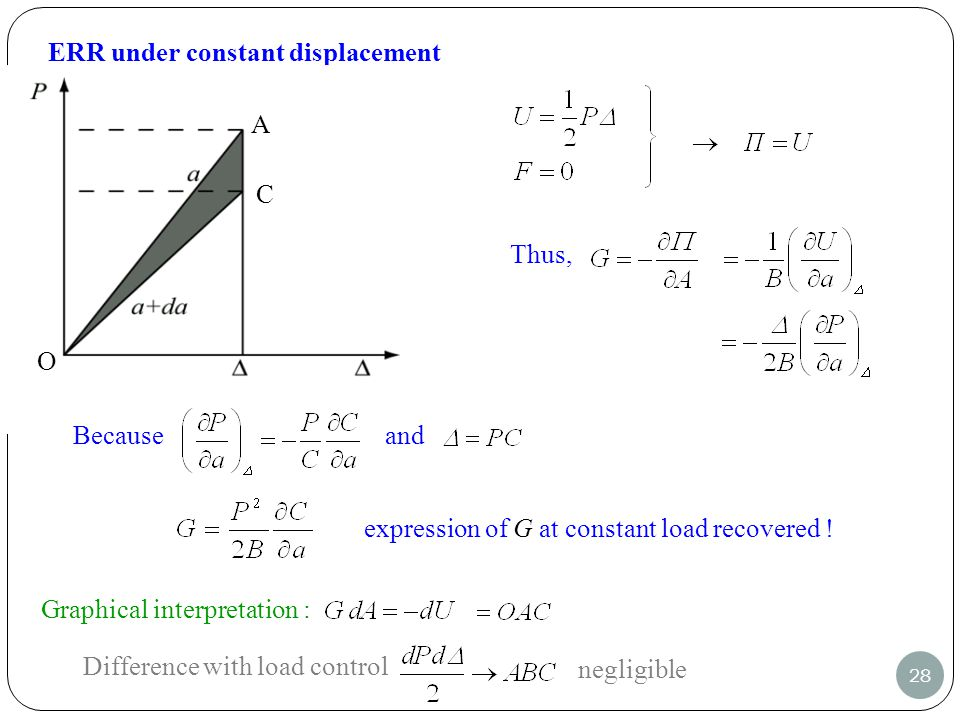 28 ERR under constant displacement Thus, Becauseand expression of G at constant load recovered .