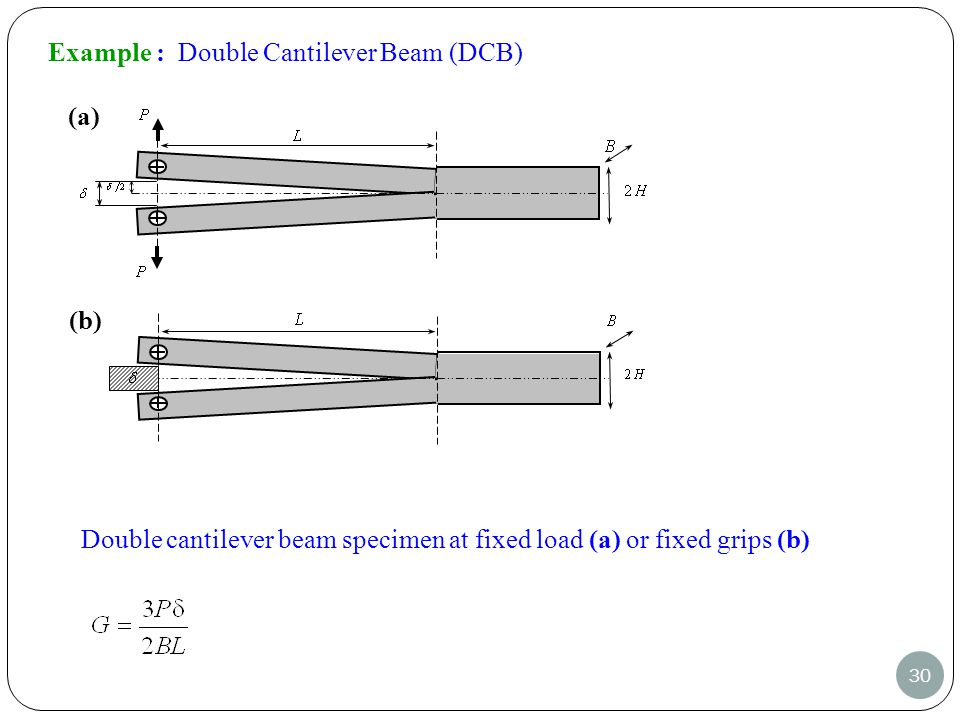 30 Example : Double Cantilever Beam (DCB) Double cantilever beam specimen at fixed load (a) or fixed grips (b) (a) (b)