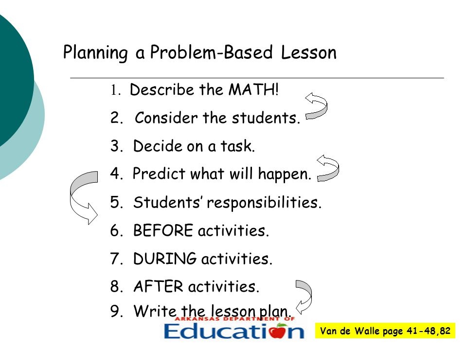 Planning a Problem-Based Lesson 1. Describe the MATH.