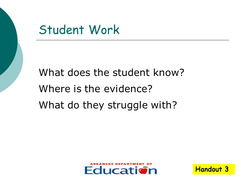 Student Work What does the student know. Where is the evidence.
