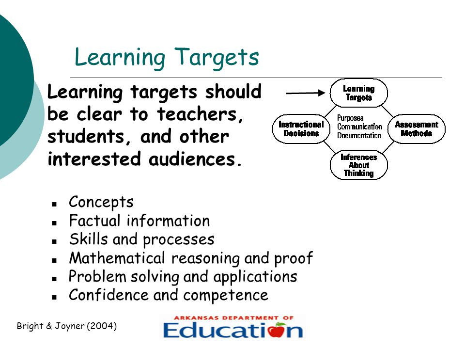 Learning Targets Learning targets should be clear to teachers, students, and other interested audiences.