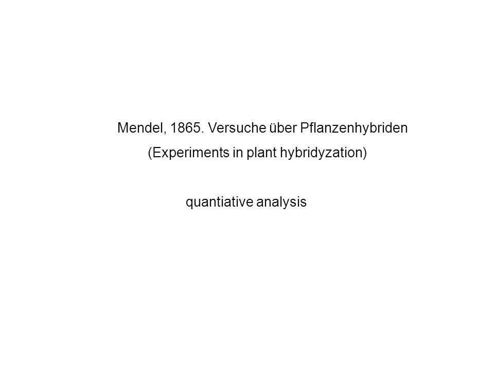 Mendel, 1865.