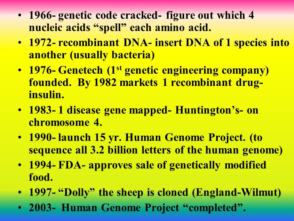 "1966- genetic code cracked- figure out which 4 nucleic acids ""spell"" each amino acid. 1972- recombinant DNA- insert DNA of 1 species into another (usu"