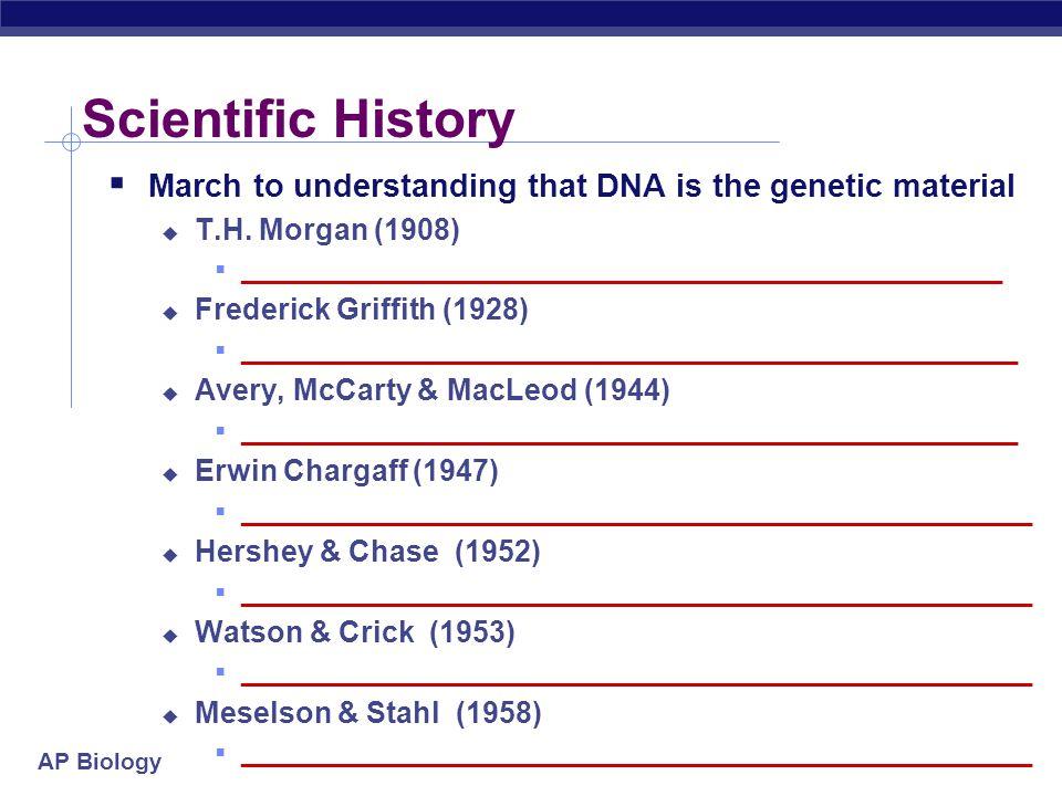 AP Biology Franklin Stahl Matthew Meselson Franklin Stahl Meselson & Stahl