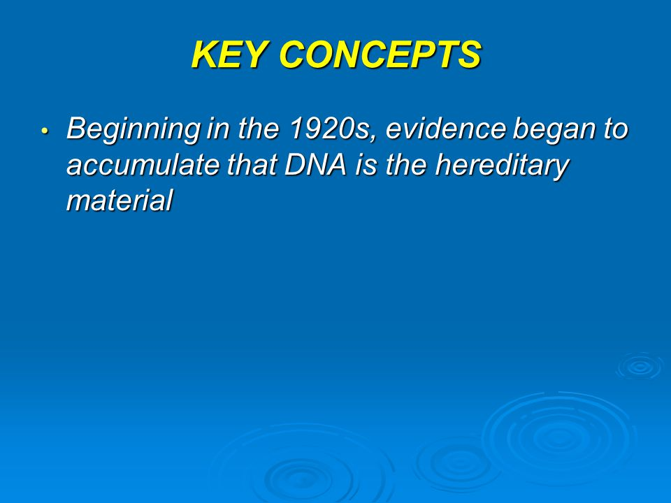 DNA Molecule 2 polynucleotide chains 2 polynucleotide chains associated as double helix associated as double helix