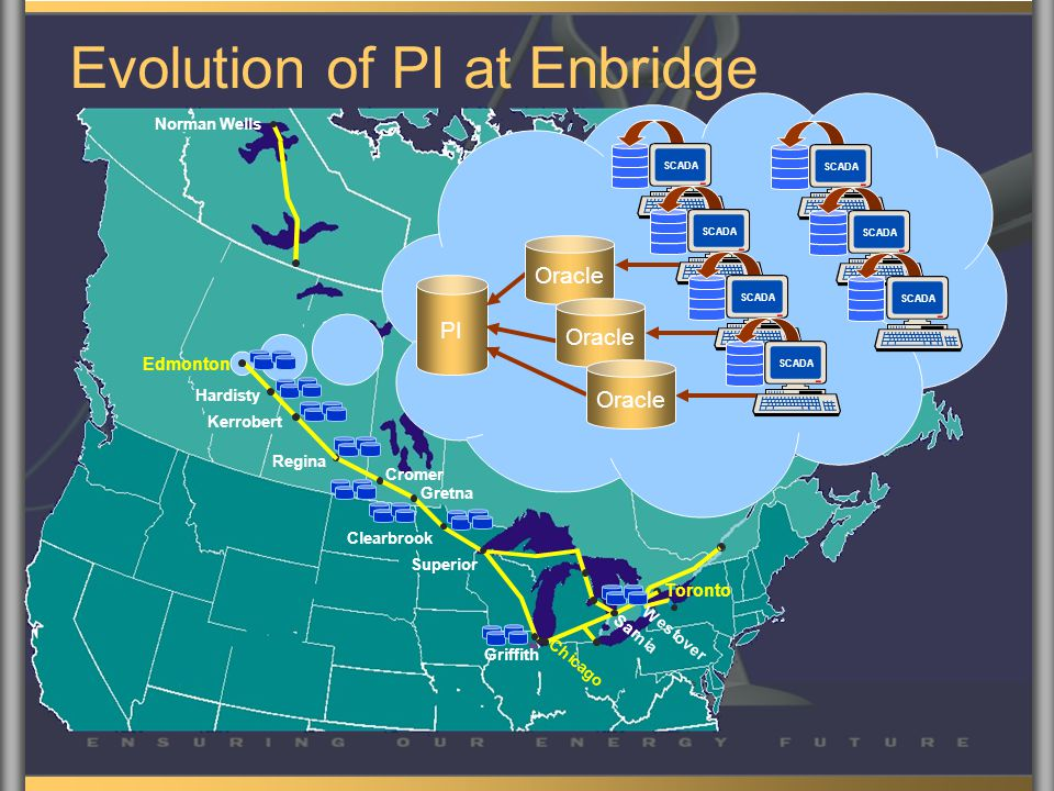 SCADA PI Oracle Regina Hardisty Kerrobert Cromer Gretna Clearbrook S a r Toronto W e s t o v e r Superior C h i c a g o S a r n i a Griffith Evolution of PI at Enbridge Norman Wells Edmonton