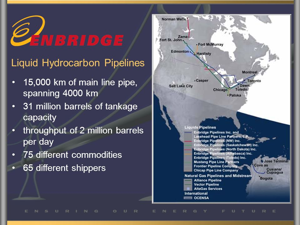 15,000 km of main line pipe, spanning 4000 km 31 million barrels of tankage capacity throughput of 2 million barrels per day 75 different commodities 65 different shippers Liquid Hydrocarbon Pipelines