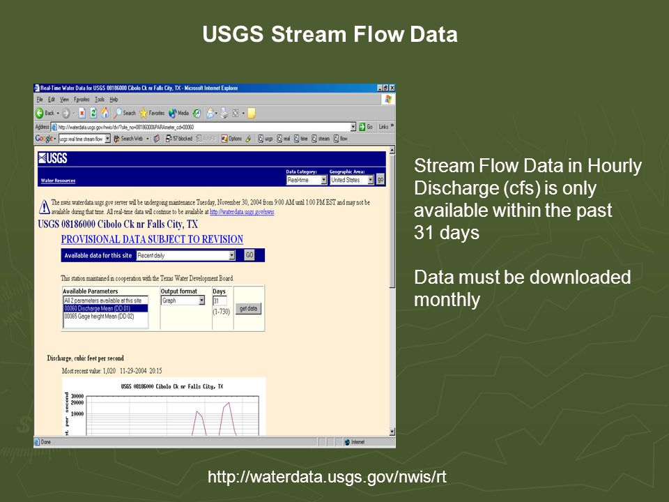 USGS Stream Flow Data Stream Flow Data in Hourly Discharge (cfs) is only available within the past 31 days Data must be downloaded monthly http://waterdata.usgs.gov/nwis/rt