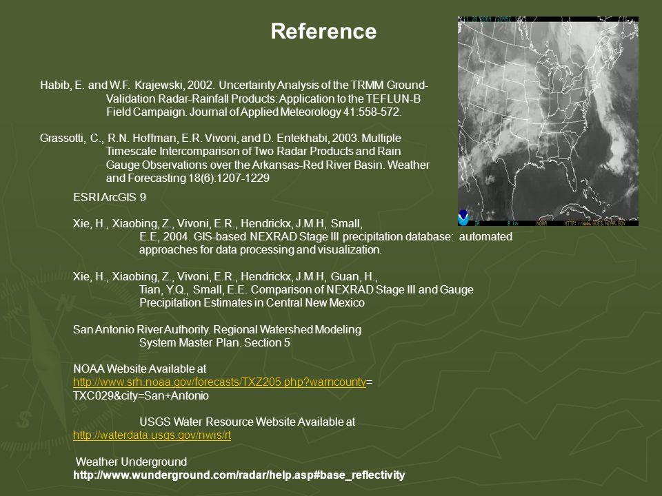 Reference ESRI ArcGIS 9 Xie, H., Xiaobing, Z., Vivoni, E.R., Hendrickx, J.M.H, Small, E.E, 2004. GIS-based NEXRAD Stage III precipitation database: au