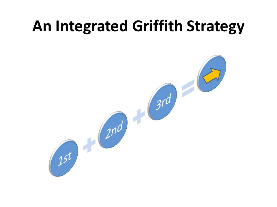 An Integrated Griffith Strategy