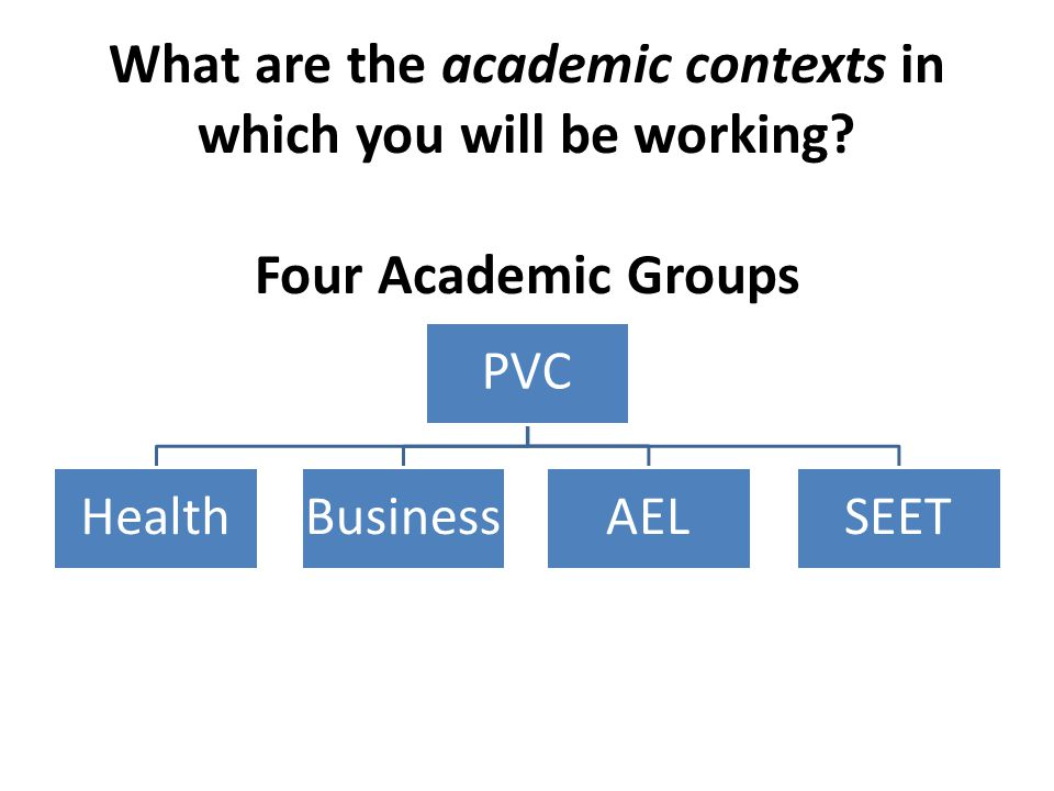 What is the notional structure of an academic Group?