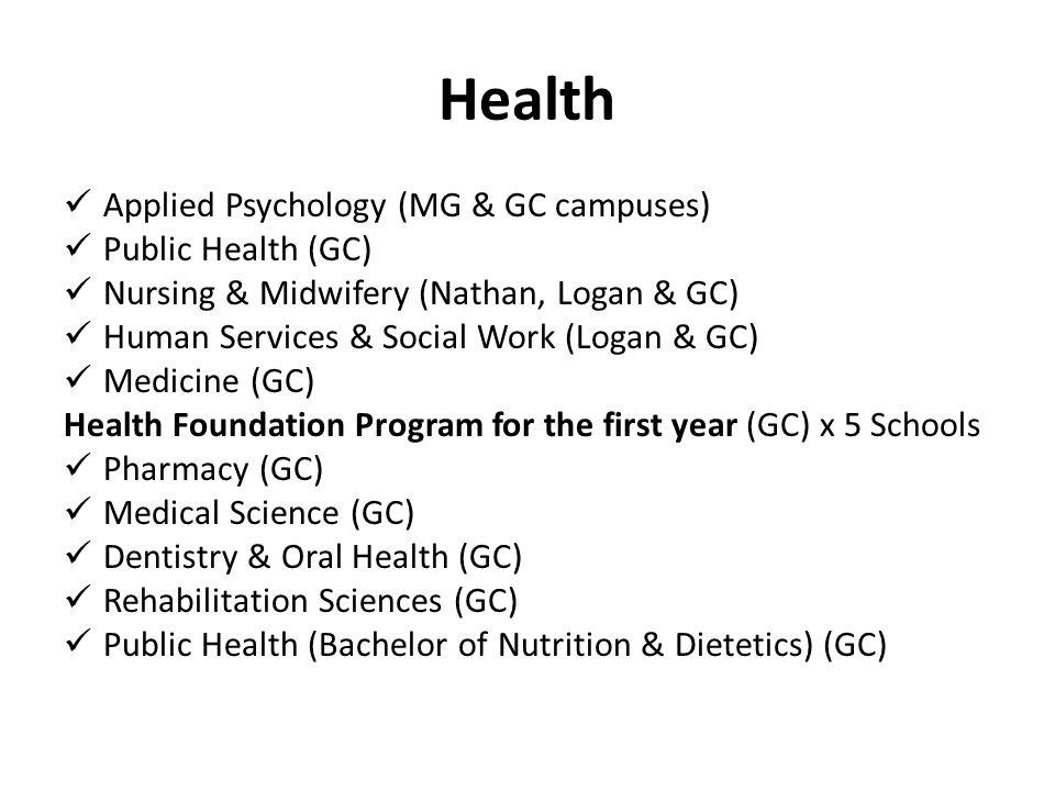 Health Applied Psychology (MG & GC campuses) Public Health (GC) Nursing & Midwifery (Nathan, Logan & GC) Human Services & Social Work (Logan & GC) Med
