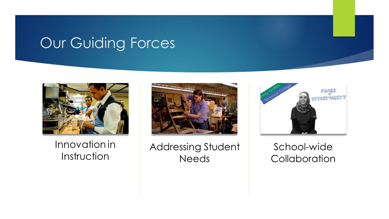 Our Guiding Forces Innovation in Instruction Addressing Student Needs School-wide Collaboration