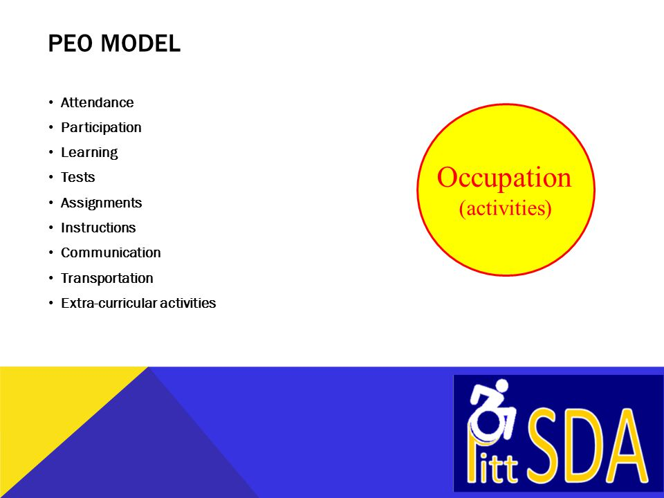 PEO MODEL Occupation (activities) Attendance Participation Learning Tests Assignments Instructions Communication Transportation Extra-curricular activities