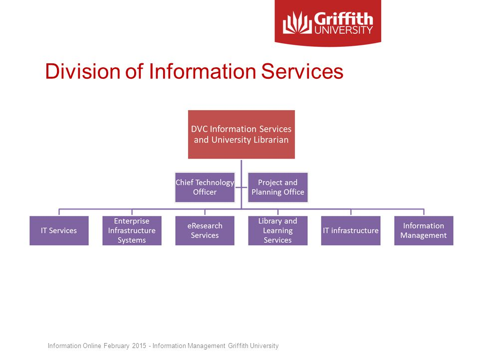 Division of Information Services Information Online February 2015 - Information Management Griffith University