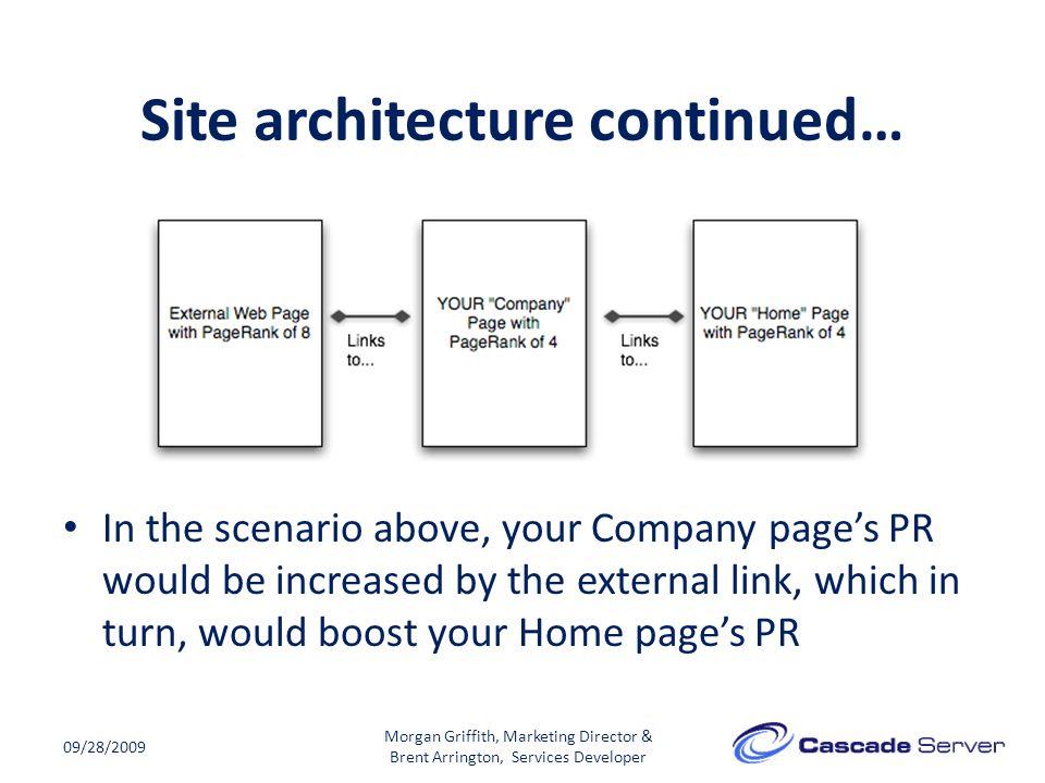 Site architecture continued… 09/28/2009 Morgan Griffith, Marketing Director & Brent Arrington, Services Developer In the scenario above, your Company