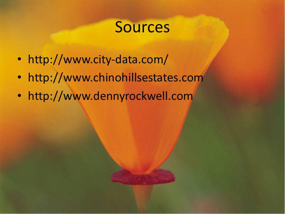 Sources http://www.city-data.com/ http://www.chinohillsestates.com http://www.dennyrockwell.com