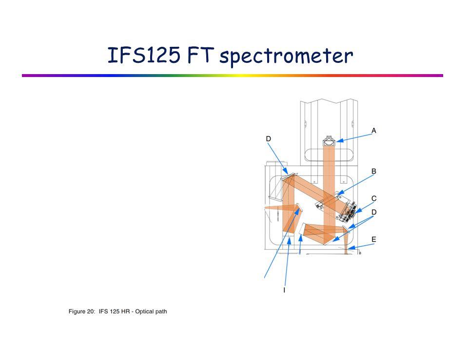 IFS125 FT spectrometer