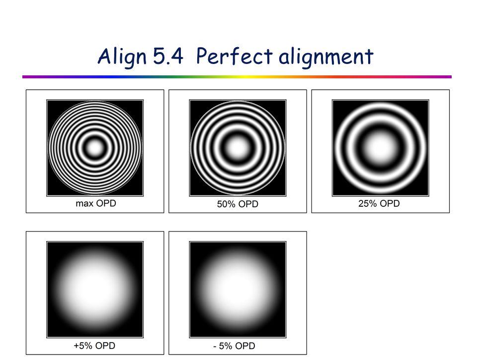 Align 5.4 Perfect alignment