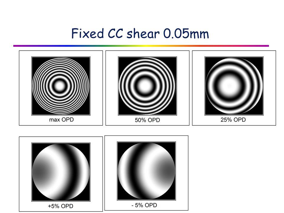 Fixed CC shear 0.05mm