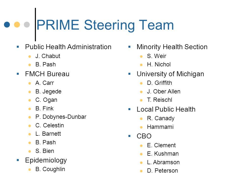 PRIME Steering Team  Public Health Administration J.