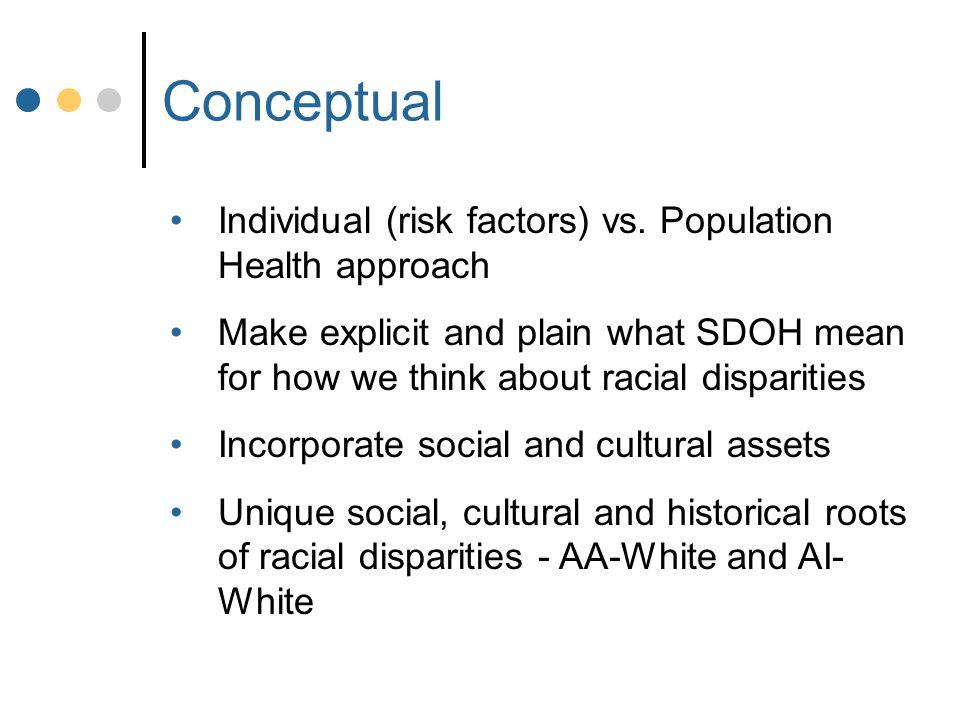 Conceptual Individual (risk factors) vs.