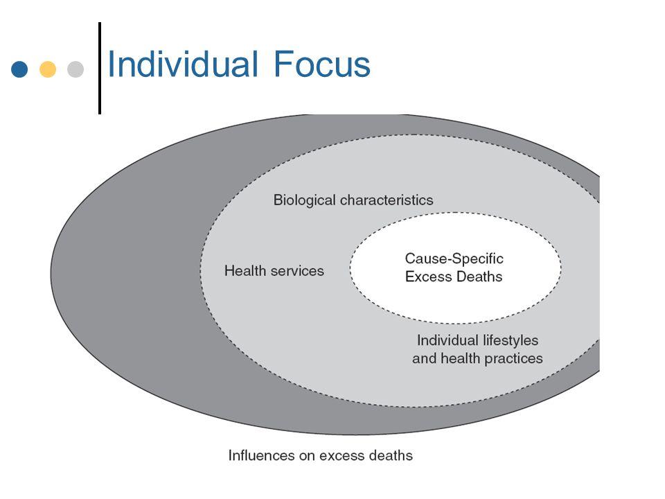 Individual Focus