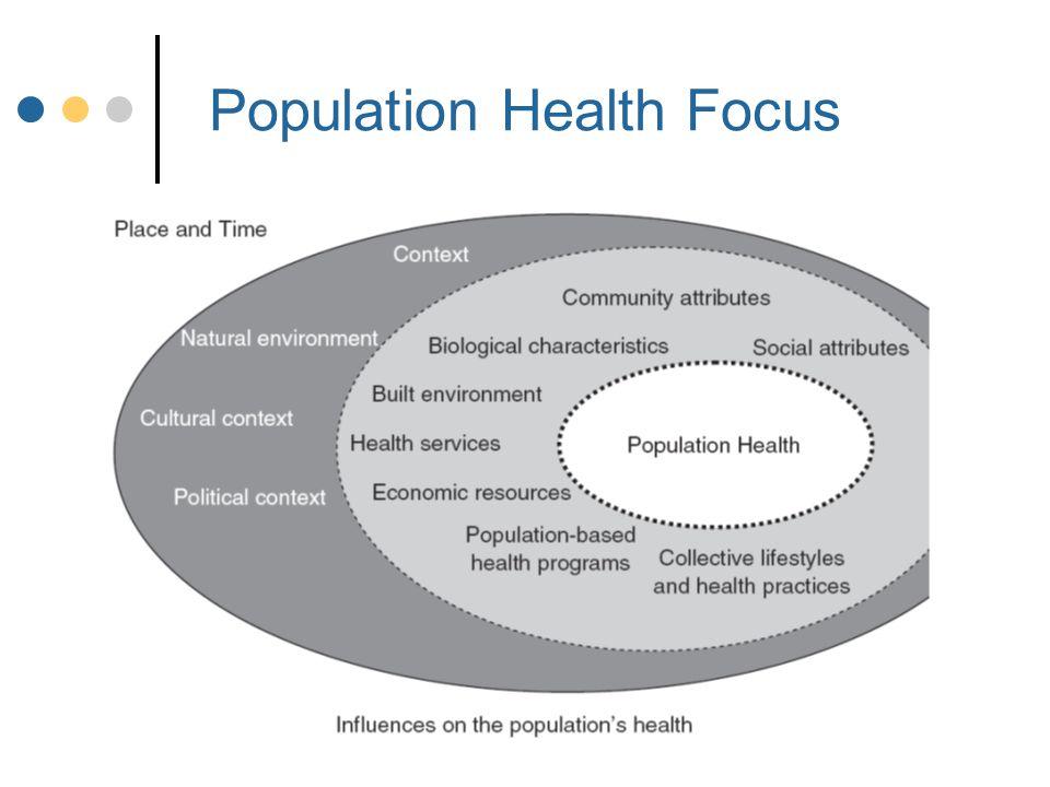 Population Health Focus